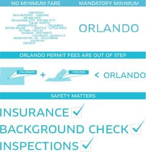 Uber response to Orlando